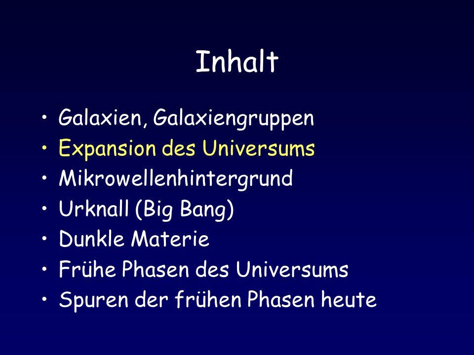 Entwicklungsphasen des Universums Urknall, inflationäre Ausdehnung, Enstehung des kosmischen Hintergrundstrahlung nach 400000 Jahren heute