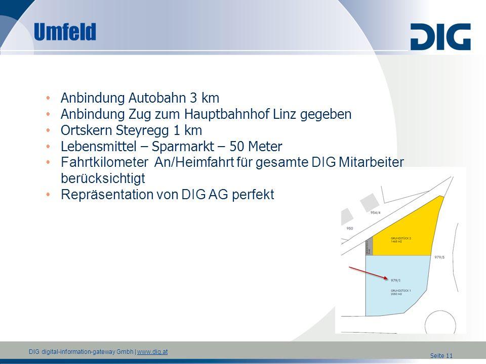 DIG digital-information-gateway Gmbh | www.dig.atwww.dig.at Umfeld Seite 11 Anbindung Autobahn 3 km Anbindung Zug zum Hauptbahnhof Linz gegeben Ortske