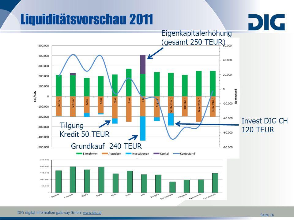 DIG digital-information-gateway Gmbh | www.dig.atwww.dig.at Liquiditätsvorschau 2011 Seite 16 Tilgung Kredit 50 TEUR Eigenkapitalerhöhung (gesamt 250