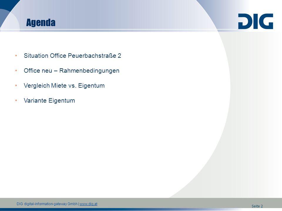 DIG digital-information-gateway Gmbh | www.dig.atwww.dig.at Seite 2 Situation Office Peuerbachstraße 2 Office neu – Rahmenbedingungen Vergleich Miete