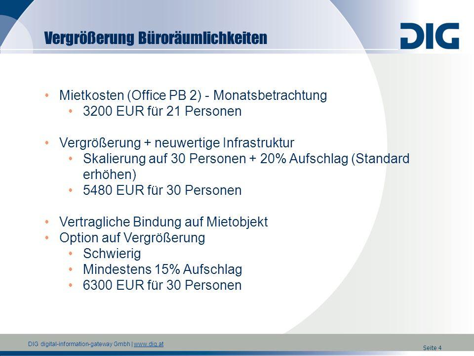 DIG digital-information-gateway Gmbh | www.dig.atwww.dig.at Seite 4 Mietkosten (Office PB 2) - Monatsbetrachtung 3200 EUR für 21 Personen Vergrößerung