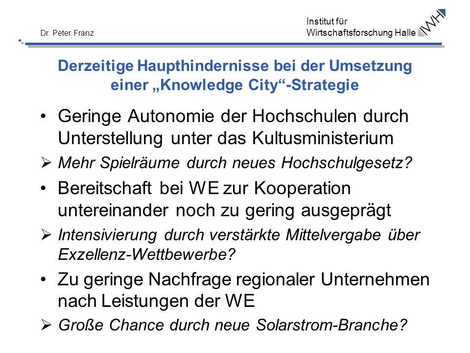 Institut für Wirtschaftsforschung Halle Dr. Peter Franz Derzeitige Haupthindernisse bei der Umsetzung einer Knowledge City-Strategie Geringe Autonomie