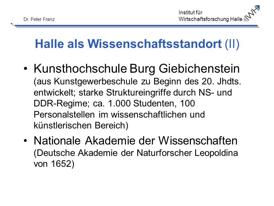 Institut für Wirtschaftsforschung Halle Dr. Peter Franz Halle als Wissenschaftsstandort (II) Kunsthochschule Burg Giebichenstein (aus Kunstgewerbeschu
