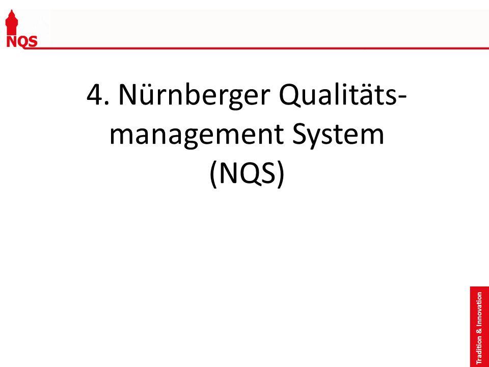 Übersicht 1.Komponenten des NQS 2.Zentrale Merkmale von NQS-E 3.Ziele der externen Evaluation 4.Ablauf der externen Evaluation 5.Konsequenzen für die B4 2