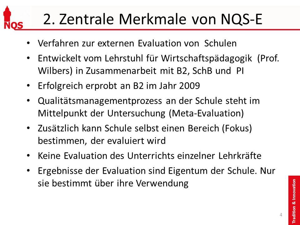 2. Zentrale Merkmale von NQS-E Verfahren zur externen Evaluation von Schulen Entwickelt vom Lehrstuhl für Wirtschaftspädagogik (Prof. Wilbers) in Zusa