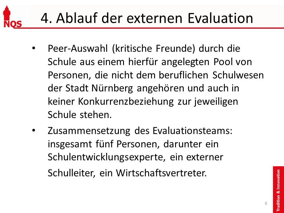 4. Ablauf der externen Evaluation Peer-Auswahl (kritische Freunde) durch die Schule aus einem hierfür angelegten Pool von Personen, die nicht dem beru