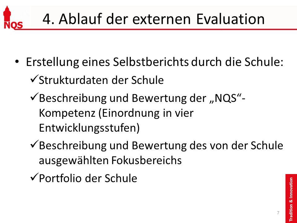 4. Ablauf der externen Evaluation Erstellung eines Selbstberichts durch die Schule: Strukturdaten der Schule Beschreibung und Bewertung der NQS- Kompe
