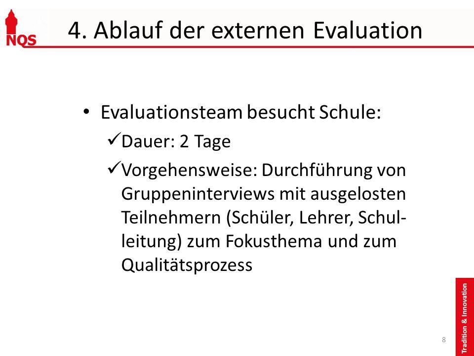 4. Ablauf der externen Evaluation Evaluationsteam besucht Schule: Dauer: 2 Tage Vorgehensweise: Durchführung von Gruppeninterviews mit ausgelosten Tei