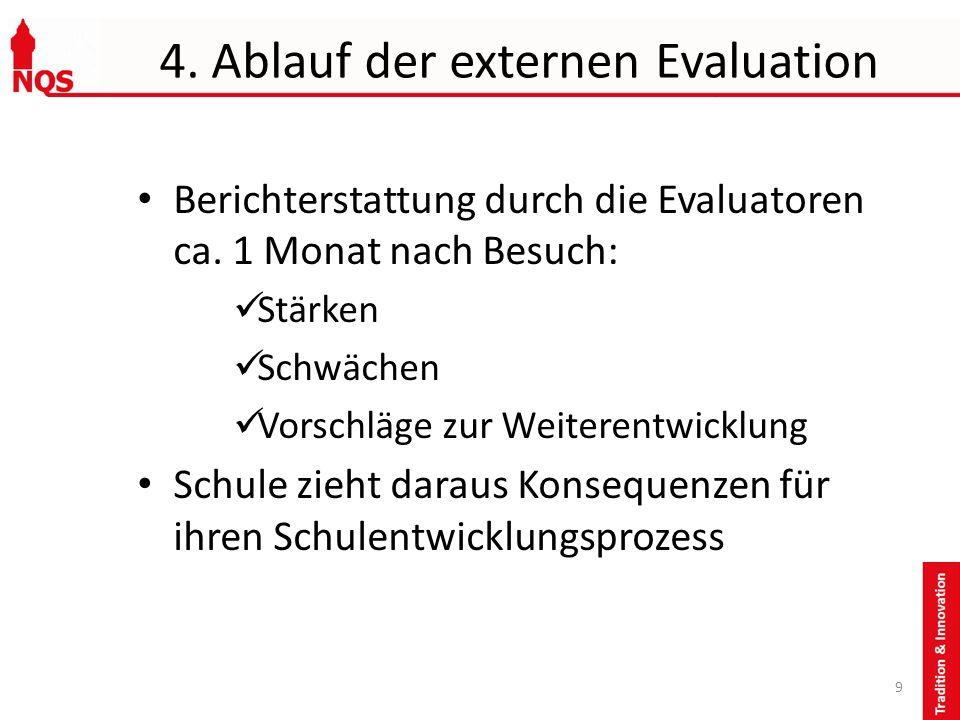 4. Ablauf der externen Evaluation Berichterstattung durch die Evaluatoren ca. 1 Monat nach Besuch: Stärken Schwächen Vorschläge zur Weiterentwicklung