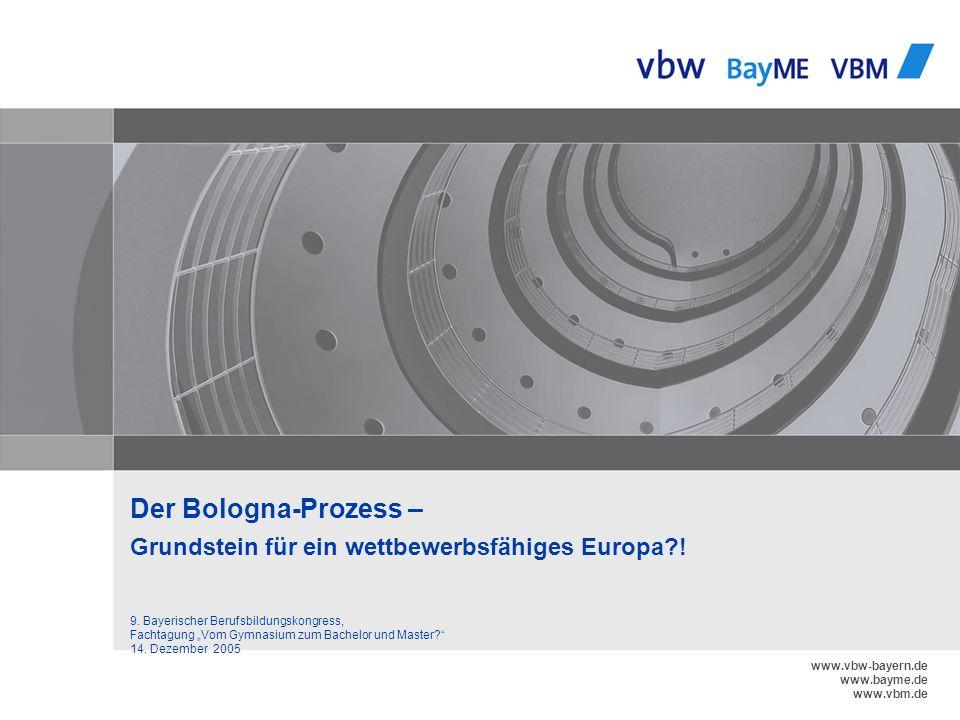 www.vbw-bayern.de www.bayme.de www.vbm.de Der Bologna-Prozess – Grundstein für ein wettbewerbsfähiges Europa?.