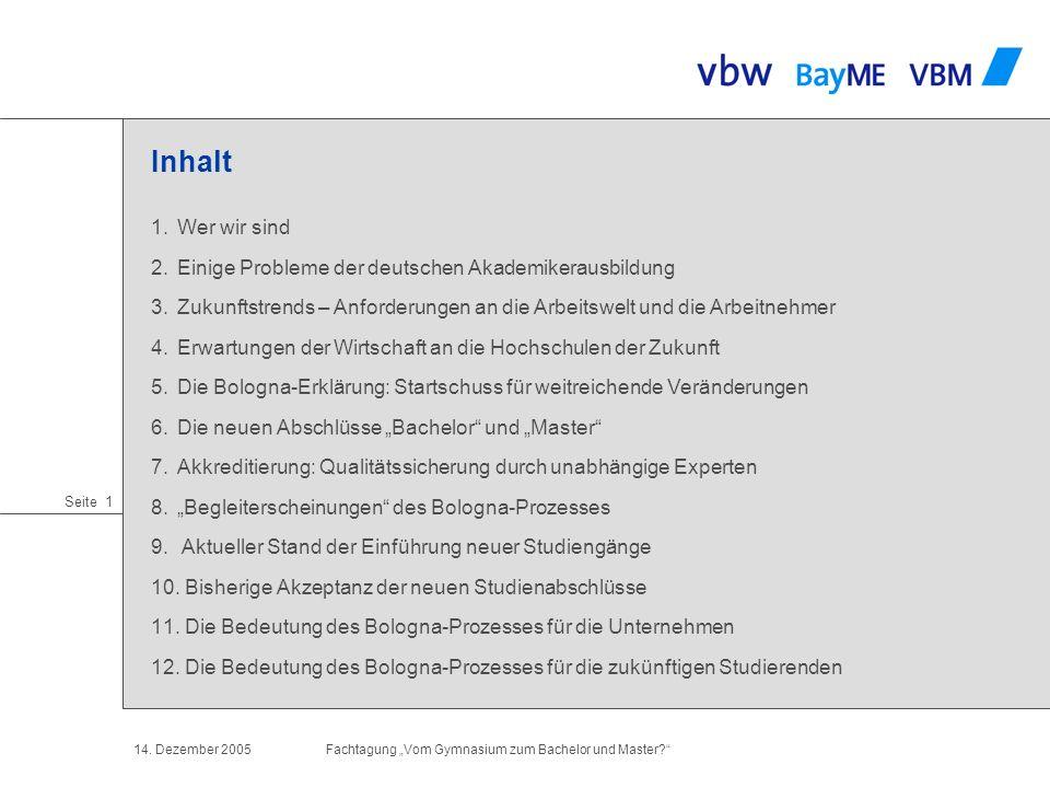 www.vbw-bayern.de www.bayme.de www.vbm.de Der Bologna-Prozess – Grundstein für ein wettbewerbsfähiges Europa?! 9. Bayerischer Berufsbildungskongress,