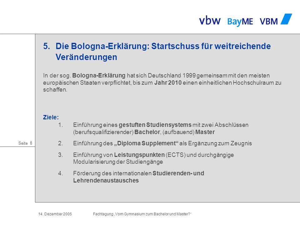 Seite 18 14.Dezember 2005Fachtagung Vom Gymnasium zum Bachelor und Master.