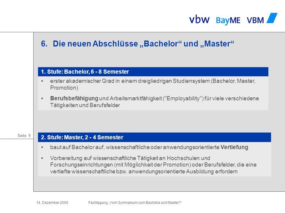 Seite 9 14.Dezember 2005Fachtagung Vom Gymnasium zum Bachelor und Master.