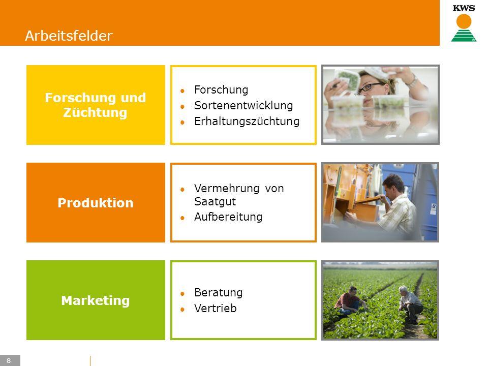 8 KWS UK-LT/HO Arbeitsfelder Forschung und Züchtung Forschung Sortenentwicklung Erhaltungszüchtung Produktion Vermehrung von Saatgut Aufbereitung Mark