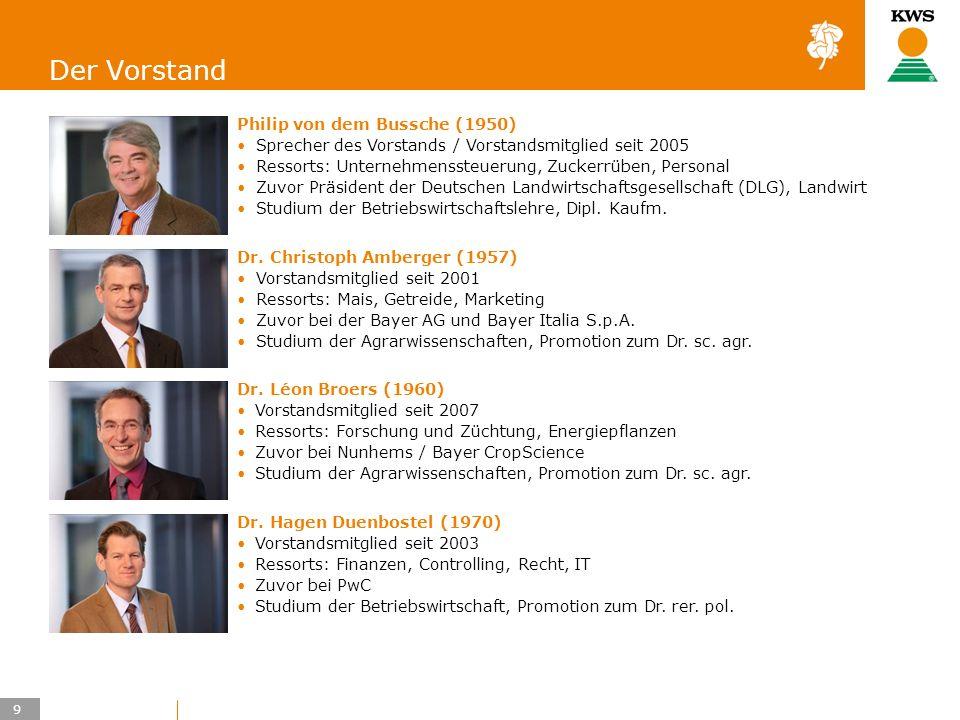 9 KWS UK-LT/HO Der Vorstand Dr. Christoph Amberger (1957) Vorstandsmitglied seit 2001 Ressorts: Mais, Getreide, Marketing Zuvor bei der Bayer AG und B