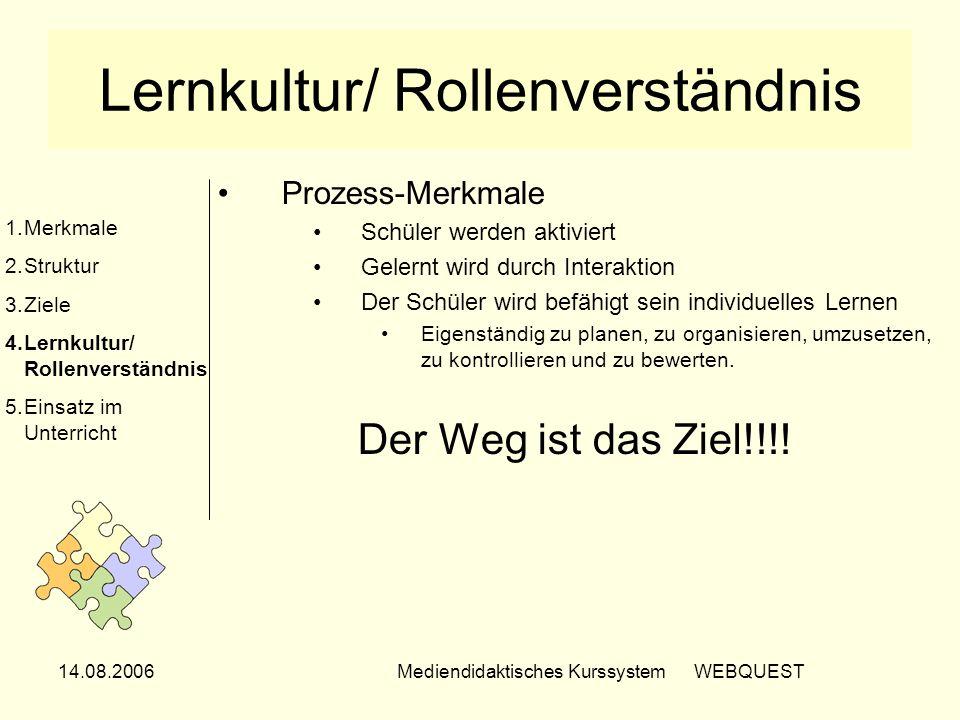 14.08.2006Mediendidaktisches Kurssystem WEBQUEST Lernkultur/ Rollenverständnis Prozess-Merkmale Schüler werden aktiviert Gelernt wird durch Interaktio
