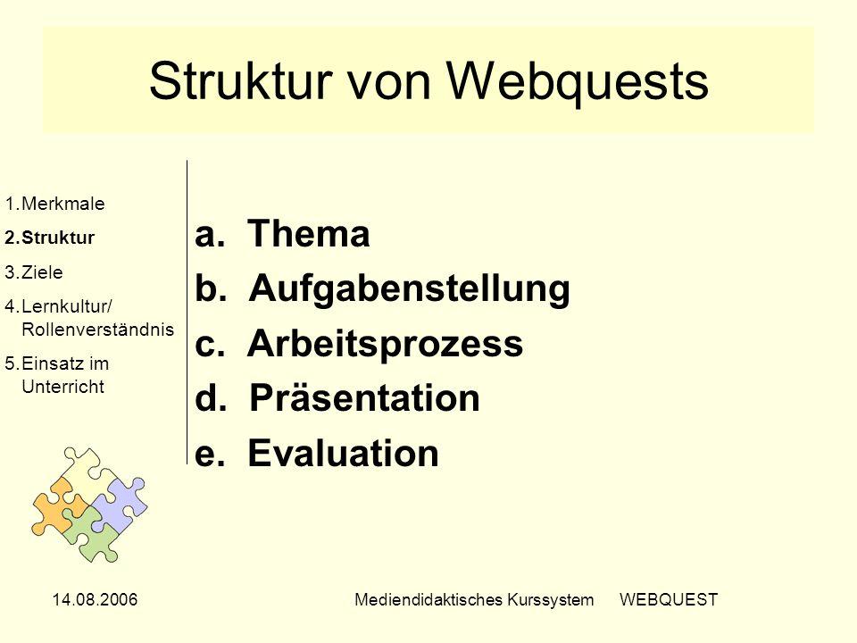 14.08.2006Mediendidaktisches Kurssystem WEBQUEST Struktur von Webquests a. Thema b. Aufgabenstellung c. Arbeitsprozess d. Präsentation e. Evaluation 1