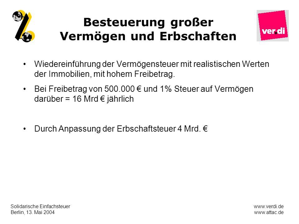 Solidarische Einfachsteuer Berlin, 13. Mai 2004 www.verdi.de www.attac.de Besteuerung großer Vermögen und Erbschaften Wiedereinführung der Vermögenste
