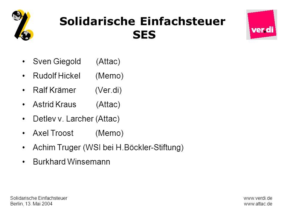 Solidarische Einfachsteuer Berlin, 13. Mai 2004 www.verdi.de www.attac.de Solidarische Einfachsteuer SES Sven Giegold (Attac) Rudolf Hickel (Memo) Ral