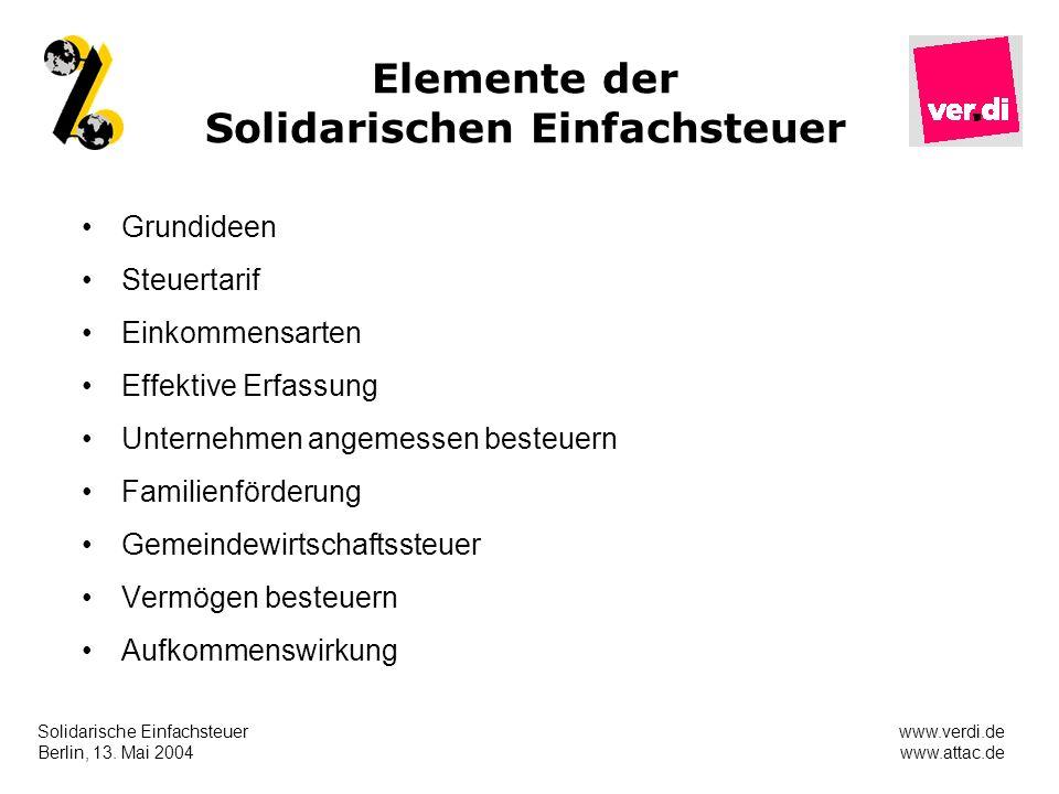 Berlin, 13. Mai 2004 www.verdi.de www.attac.de Elemente der Solidarischen Einfachsteuer Grundideen Steuertarif Einkommensarten Effektive Erfassung Unt