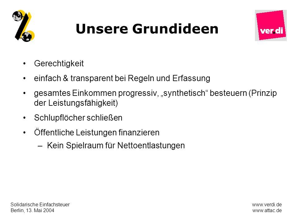Solidarische Einfachsteuer Berlin, 13. Mai 2004 www.verdi.de www.attac.de Unsere Grundideen Gerechtigkeit einfach & transparent bei Regeln und Erfassu