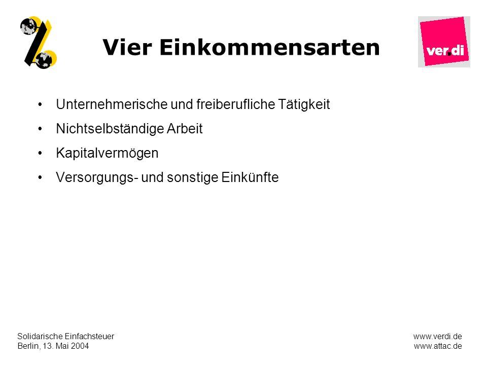 Solidarische Einfachsteuer Berlin, 13. Mai 2004 www.verdi.de www.attac.de Vier Einkommensarten Unternehmerische und freiberufliche Tätigkeit Nichtselb