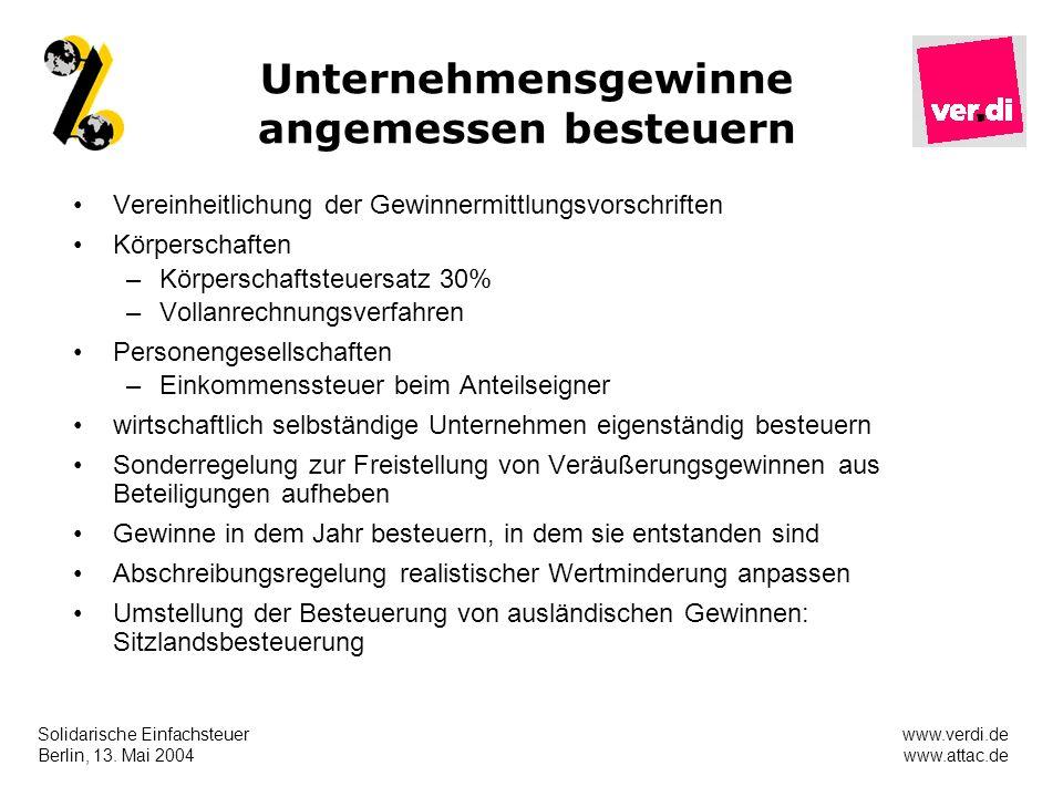 Solidarische Einfachsteuer Berlin, 13. Mai 2004 www.verdi.de www.attac.de Unternehmensgewinne angemessen besteuern Vereinheitlichung der Gewinnermittl
