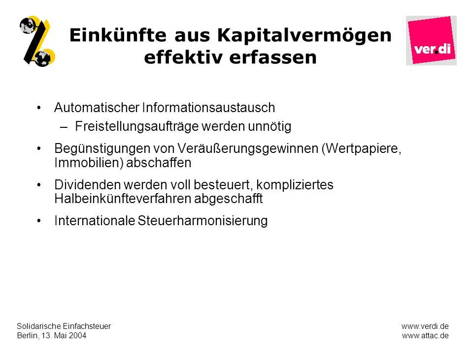 Solidarische Einfachsteuer Berlin, 13. Mai 2004 www.verdi.de www.attac.de Einkünfte aus Kapitalvermögen effektiv erfassen Automatischer Informationsau
