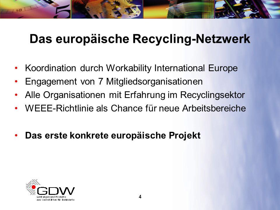 5 Workability Recycling Partnership WRP Projekt von 7 EU-Ländern zur Schaffung eines Netzwerkes von Sozialbetrieben Samhall - Schweden Rehab /Gandon - Irland Remploy – Großbritannien Cedris - Niederlande GDW - Deutschland Snapei - Frankreich Grupo Fundosa – Spanien