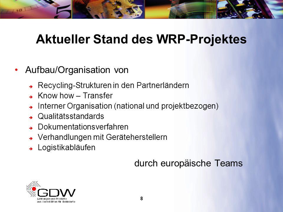 9 Europäische Teams Bildung europäischer Teams zur Projektumsetzung Kontakt zu ERP z.