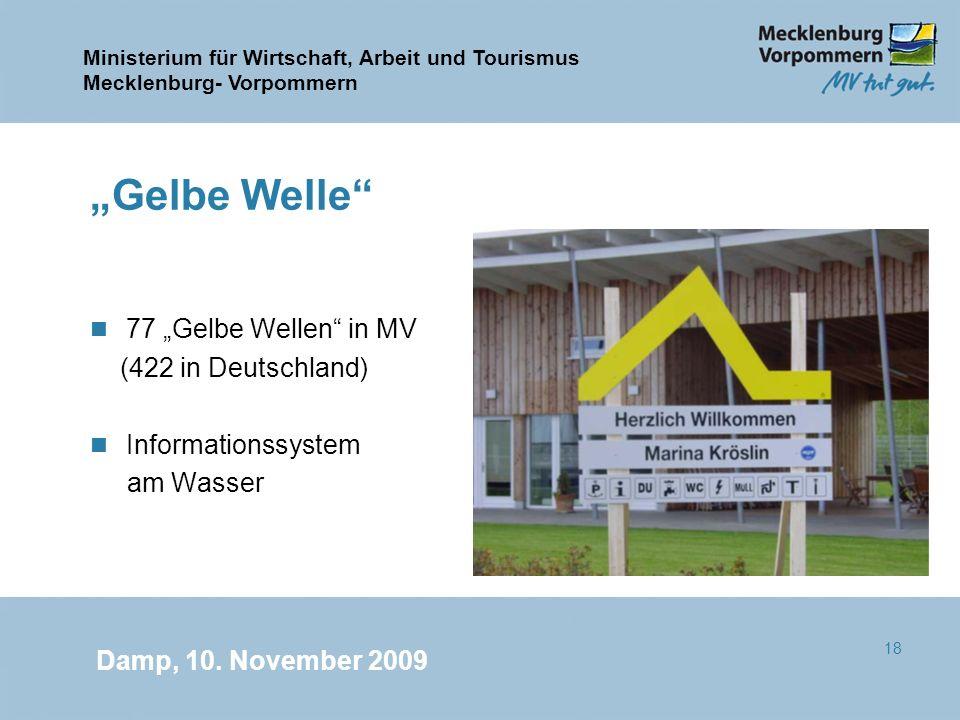 Ministerium für Wirtschaft, Arbeit und Tourismus Mecklenburg- Vorpommern Damp, 10. November 2009 18 Gelbe Welle n 77 Gelbe Wellen in MV (422 in Deutsc