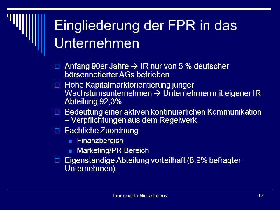 Financial Public Relations17 Eingliederung der FPR in das Unternehmen Anfang 90er Jahre IR nur von 5 % deutscher börsennotierter AGs betrieben Hohe Ka