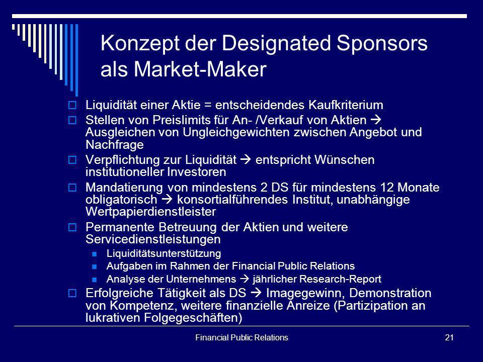 Financial Public Relations21 Konzept der Designated Sponsors als Market-Maker Liquidität einer Aktie = entscheidendes Kaufkriterium Stellen von Preisl