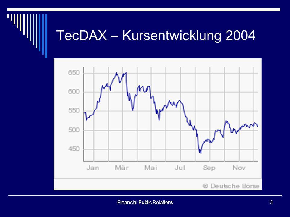 Financial Public Relations3 TecDAX – Kursentwicklung 2004