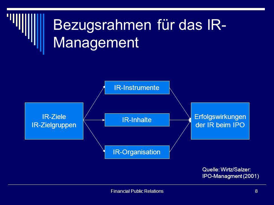 Financial Public Relations8 Bezugsrahmen für das IR- Management IR-Ziele IR-Zielgruppen IR-Instrumente IR-Inhalte IR-Organisation Erfolgswirkungen der
