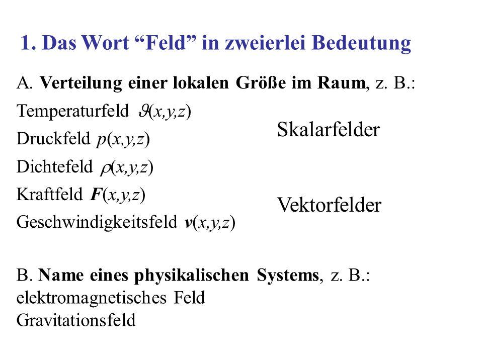 1. Das Wort Feld in zweierlei Bedeutung A. Verteilung einer lokalen Größe im Raum, z. B.: Temperaturfeld (x,y,z) Druckfeld p(x,y,z) Dichtefeld (x,y,z)