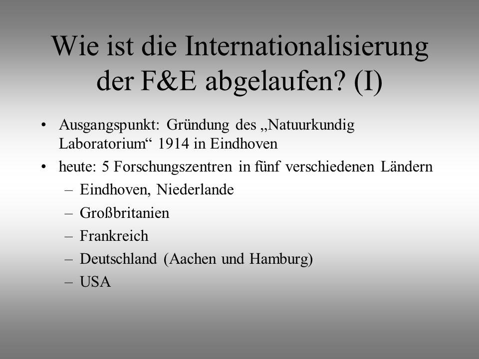 Wie ist die Internationalisierung der F&E abgelaufen.