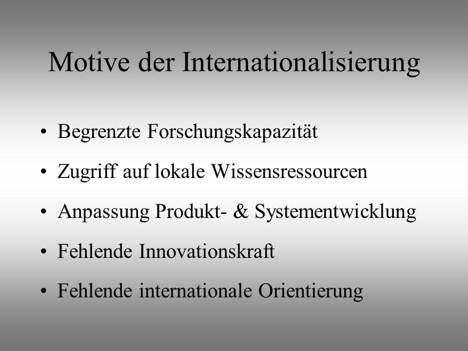 Motive der Internationalisierung Begrenzte Forschungskapazität Zugriff auf lokale Wissensressourcen Anpassung Produkt- & Systementwicklung Fehlende Innovationskraft Fehlende internationale Orientierung