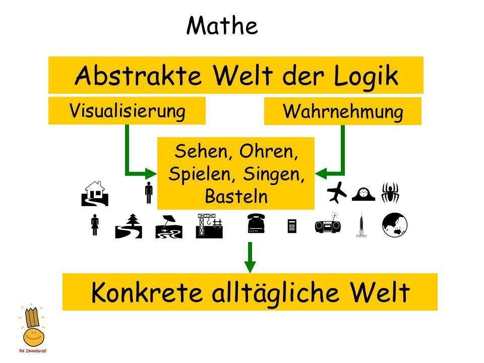 Mathe Abstrakte Welt der Logik Visualisierung Wahrnehmung Sehen, Ohren, Spielen, Singen, Basteln Konkrete alltägliche Welt