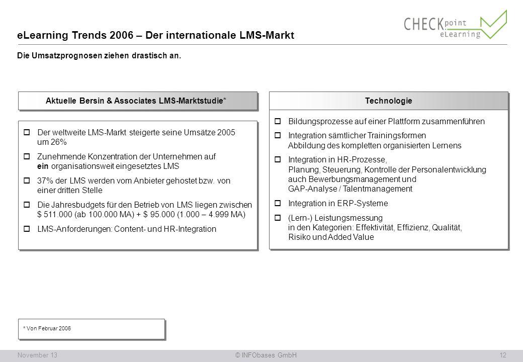 © INFObases GmbH12November 13 eLearning Trends 2006 – Der internationale LMS-Markt Die Umsatzprognosen ziehen drastisch an.