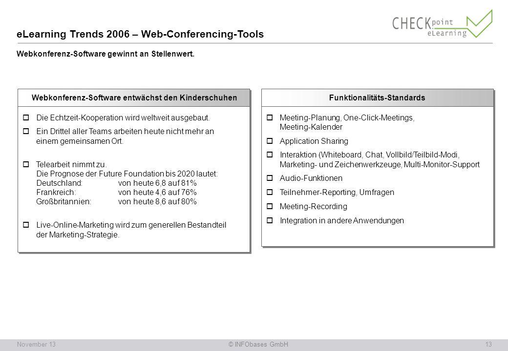 © INFObases GmbH13November 13 eLearning Trends 2006 – Web-Conferencing-Tools Webkonferenz-Software gewinnt an Stellenwert.