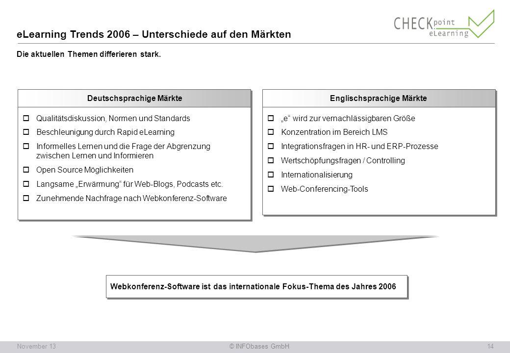 © INFObases GmbH14November 13 eLearning Trends 2006 – Unterschiede auf den Märkten Die aktuellen Themen differieren stark.