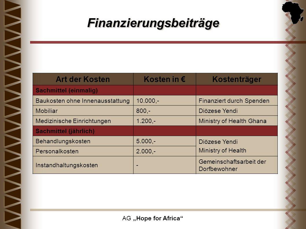 AG Hope for Africa Aktueller Projektstatus am 06.