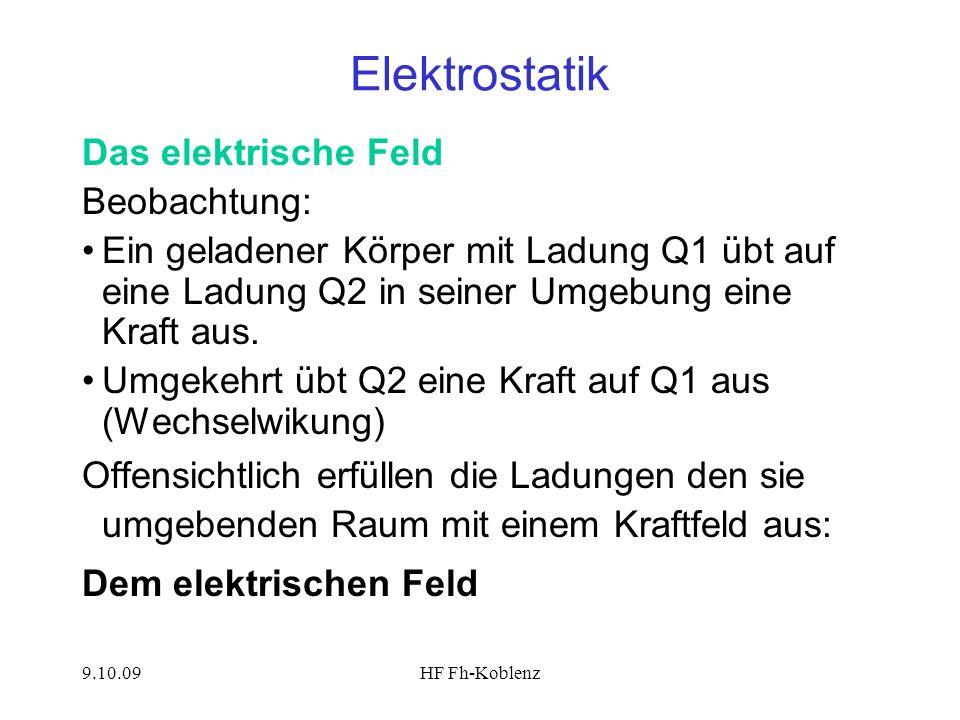 9.10.09HF Fh-Koblenz Elektrostatik Das elektrische Feld Beobachtung: Ein geladener Körper mit Ladung Q1 übt auf eine Ladung Q2 in seiner Umgebung eine