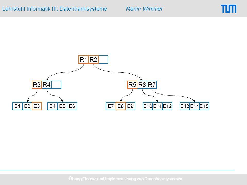 Lehrstuhl Informatik III, DatenbanksystemeMartin Wimmer Übung Einsatz und Implementierung von Datenbanksystemen R4R6R7 E1E2E4E5E6E7E9E10E11E12E13E14E1