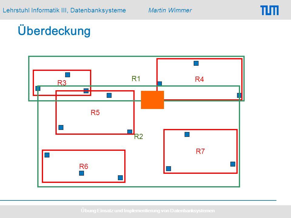 Lehrstuhl Informatik III, DatenbanksystemeMartin Wimmer Übung Einsatz und Implementierung von Datenbanksystemen Überdeckung R3 R7 R4 R5 R6 R2 R1
