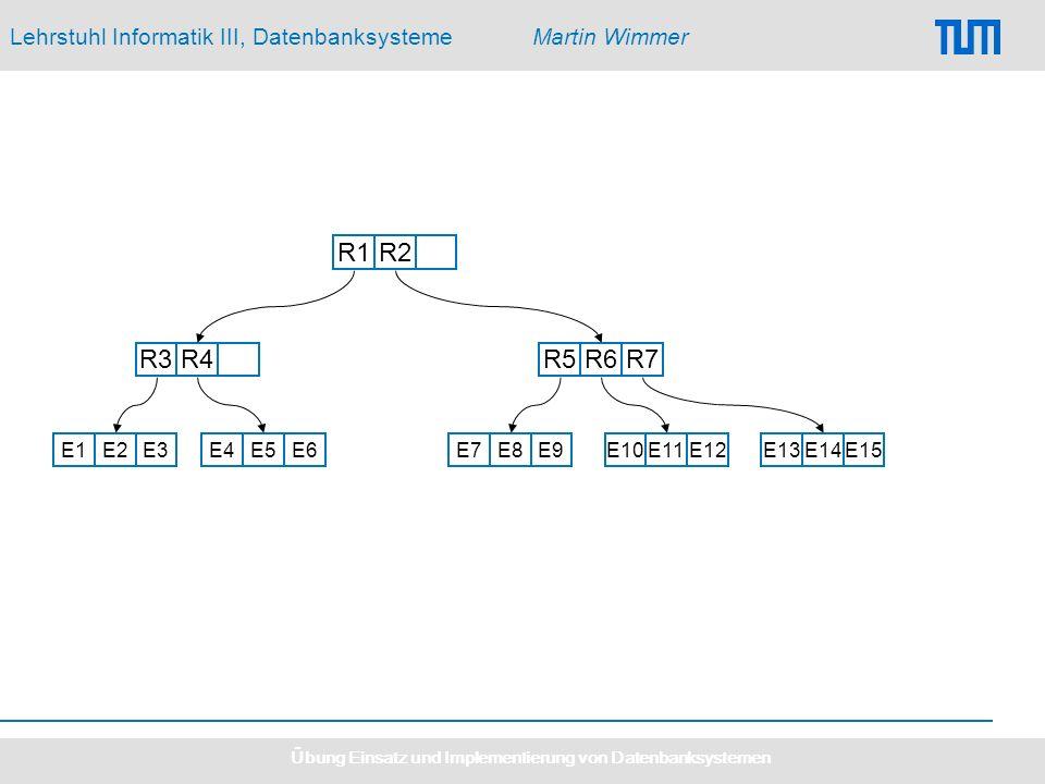 Lehrstuhl Informatik III, DatenbanksystemeMartin Wimmer Übung Einsatz und Implementierung von Datenbanksystemen R1R2 R3R4R5R6R7 E1E2E3E4E5E6E7E8E9E10E