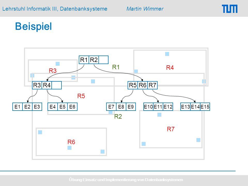 Lehrstuhl Informatik III, DatenbanksystemeMartin Wimmer Übung Einsatz und Implementierung von Datenbanksystemen Beispiel R3 R7 R4 R5 R6 R2 R1 R2 R3R4R