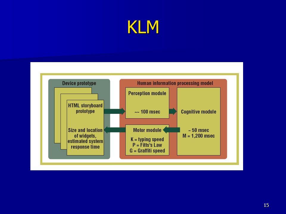 15 KLM