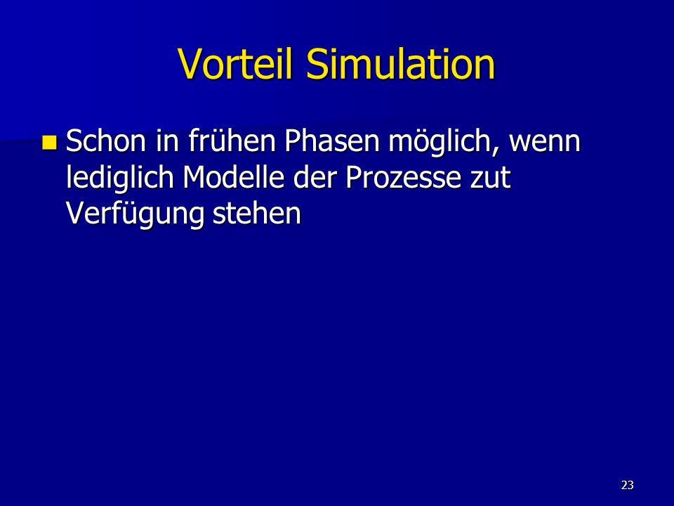 23 Vorteil Simulation Schon in frühen Phasen möglich, wenn lediglich Modelle der Prozesse zut Verfügung stehen Schon in frühen Phasen möglich, wenn le
